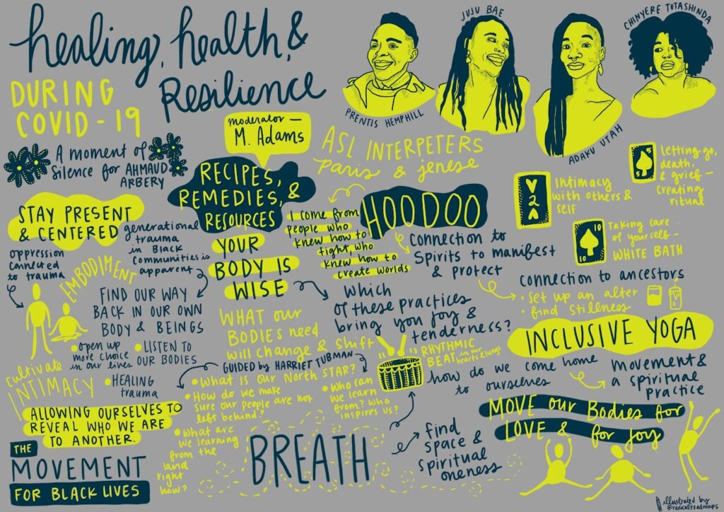 Illustration of various healing, health and resilience words and drawings